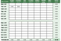 10 Free Printable Bi Weekly Time Sheets  Supplyletter intended for Construction Daily Work Log Template
