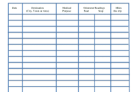 15 Printable Mileage Log Template Forms  Fillable Samples regarding Printable Business Mileage Log Template