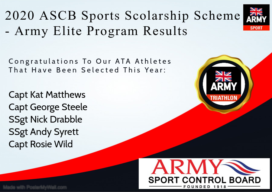 2020 Ascb Sports Scholarship Scheme  Army Elite Sport throughout 5K Race Certificate Template