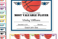 21 Best Diy Editable Certificates Images On Pinterest pertaining to Basketball Gift Certificate Template