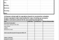 21 Restaurant Checklist Templates  Word Pdf Excel inside Restaurant Managers Log Template