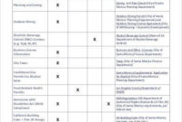 21 Restaurant Checklist Templates  Word Pdf Excel with regard to Restaurant Managers Log Template