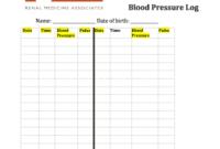 22 Printable Blood Pressure Log Forms And Templates for Blood Pressure Log Template