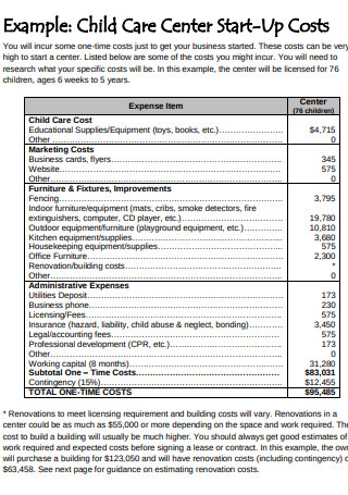 22 Sample Startup Budgets In Pdf  Ms Word  Excel intended for Business Startup Cost Template