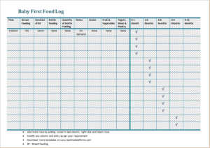 27 Medical Sheets Forms And Templates  Templateinn pertaining to Baby Log Template
