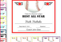 3 Mvp Softball Certificate Template 04654  Fabtemplatez with regard to Amazing Softball Certificate Templates