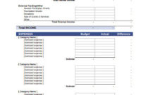 46 Sample Budget Templates  Budget Worksheets In Pdf intended for Project Cost Estimate And Budget Template