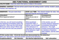 Abc Functional Assessment Card That Can Be Usedparents with regard to Best Professional Learning Community Agenda Template