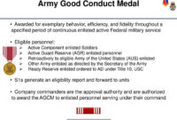 Administer Awards And Decorations  Ppt Download Intended for Awesome Army Good Conduct Medal Certificate Template