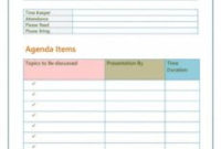 Agenda Template Without Times in Awesome Project Management Meeting Agenda Template
