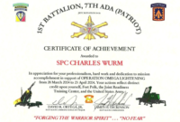 Army Certificate Of Achievement Template  Hand Plane inside Free Army Certificate Of Appreciation Template