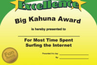 Awarded For Those Friends Who Do More Surfing Than Work for Most Likely To Certificate Template Free