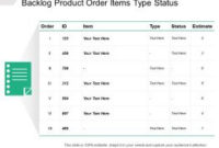 Backlog Product Order Items Type Status  Powerpoint pertaining to All Hands Meeting Agenda Template