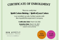 Baking Certificate  Wecanfixhealthcare for Bake Off Certificate Templates