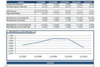 Balance Sheet Reconciliation Template  Accounting Tools throughout Awesome Cost Effectiveness Analysis Template