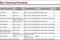 Bar Cleaning Schedule  Cleaning Checklist Cleaning Bar with regard to Restaurant Start Up Cost Template