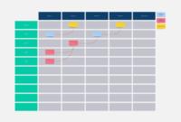 Bcg Matrix Template  Example Of Bcg Matrix  Miro regarding Awesome Cost Effectiveness Analysis Template
