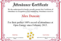 Certificate Template  Certificate Design  Attendance with regard to Perfect Attendance Certificate Free Template