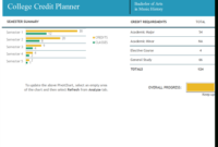 College Credit Planner with Free Planning Session Agenda Template