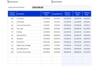 Construction Contract Payment Schedule Template  Google intended for Construction Payment Certificate Template