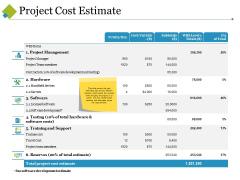 Cost Estimate  Slide Geeks inside Cost Presentation Template