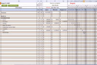 Cost To Complete For Construction In Excel  Download throughout Awesome Cost Estimate Worksheet Template