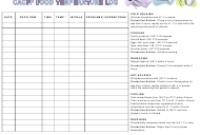 Daily Temperature Log Sheet  Refrigerator Freezer within Refrigerator Temperature Log Template