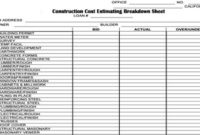 Download Construction Cost Estimating Breakdown Sheet with regard to Awesome Cost Estimate Worksheet Template