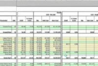 Editable Free Estimate Templates Smartsheet Software throughout Awesome Cost Estimate Worksheet Template