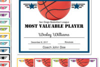 Editable Pdf Sports Team Basketball Certificate Award pertaining to Free Teamwork Certificate Templates 10 Team Awards
