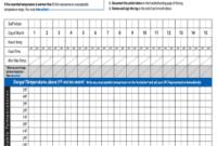 Fillable Temperature Log For Freezer Fahrenheit Forms And intended for Printable Temperature Log Sheet Template