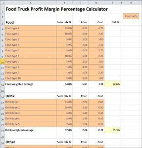 Food Truck Profit Margin Percentage Calculator  Starting pertaining to Quality Recipe Food Cost Template