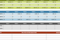 Free 10 Cost Benefit Analysis Spreadsheet Balance for Awesome Cost And Benefit Analysis Template