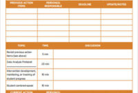 Free 8 Sample Meeting Agenda Templates In Ms Word  Pdf within Awesome Agenda For A Meeting Template