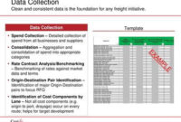 Free 9 Freight Cost Analysis Samples In Pdf  Excel in Cost Breakdown Template