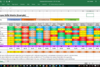 Free Tool The Employee Skills Matrix  Employee Training intended for Free Free 9 Smart Robotics Certificate Template Designs