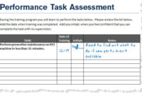 How To Create A Learning Journal To Go With Your E regarding Best Employee Performance Log Template
