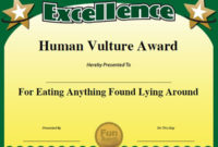 Humorous Awards  Funny Employee Awards Employee Awards inside Most Likely To Certificate Template 9 Ideas