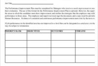 Improvement Plans Templates  Charlotte Clergy Coalition pertaining to Employee Performance Log Template