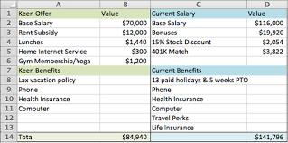 Job Offer Comparison Spreadsheet  Samplebusinessresume regarding Quality Training Cost Estimate Template