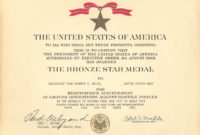 Medals Intended For Army Good Conduct Medal Certificate with regard to Good Conduct Certificate Template