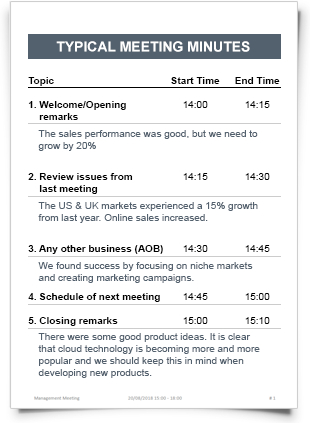 Meeting Minutes Sample within Printable Board Of Directors Agenda Template