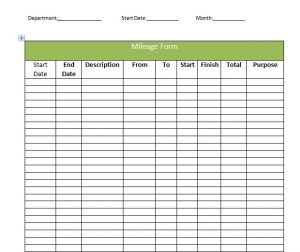 Mileage Log Book Template  Charlotte Clergy Coalition throughout Printable Business Mileage Log Template