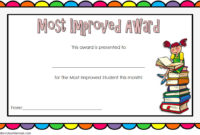 Most Improved Student Certificate 10 Template Designs Free intended for Free 10 Certificate Of Stock Template Ideas