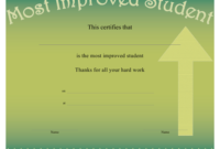 Most Improved Student Certificate Template Download regarding Best Mvp Award Certificate Templates Free Download