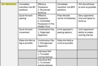 Oakleigh Juniors Soccer Club with regard to Agenda Template For Training Session