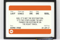 Personalised Train Ticket Gift For Dadof Life  Lemons pertaining to Certificate For Best Dad 9 Best Template Choices