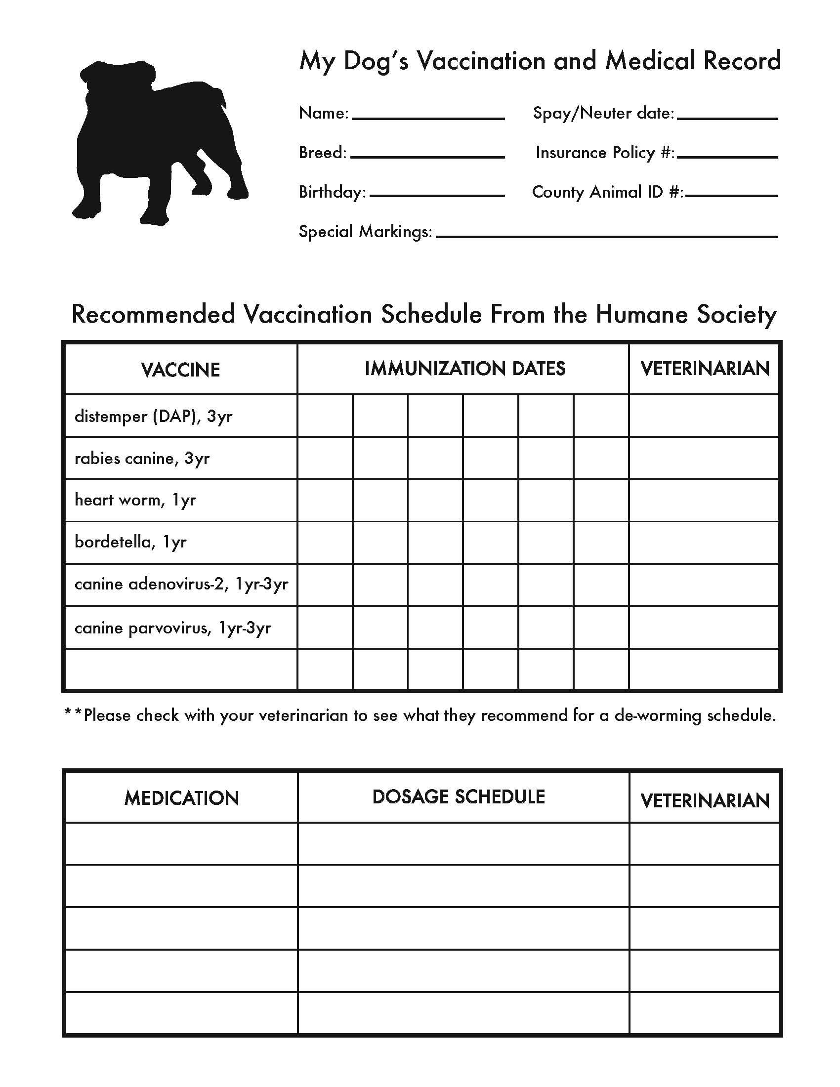 Pin On Cute Pets Inside Dog Vaccination Certificate in Dog Vaccination Certificate Template