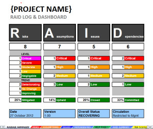 Powerpoint Rollout Plan Template For Your Project Rollout with Best Change Management Log Template