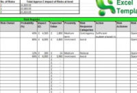 Prince2 Risk Register Excel Template with regard to Project Manager Daily Log Template